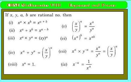 math worksheet : exponent and power  jsunil tutorial cbse maths  science : Class 8 Maths Worksheets